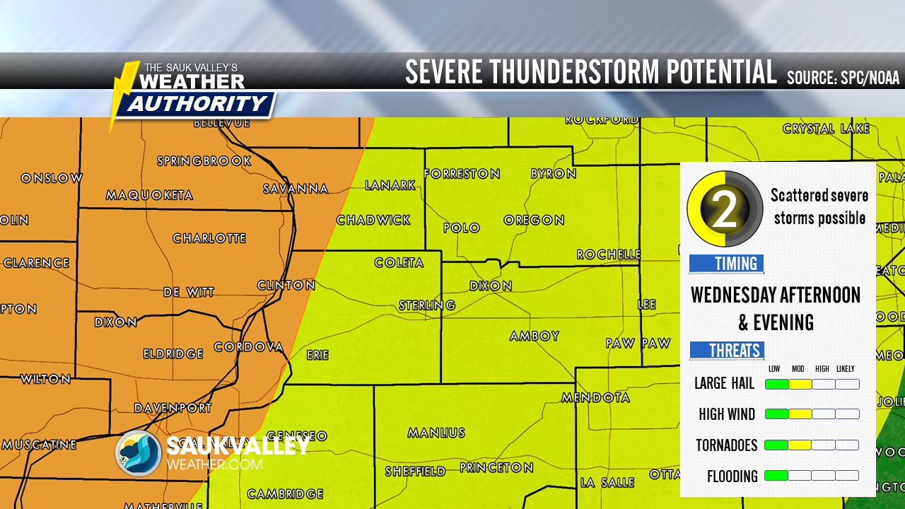 Strong T'Storms Possible This Afternoon/Evening ...